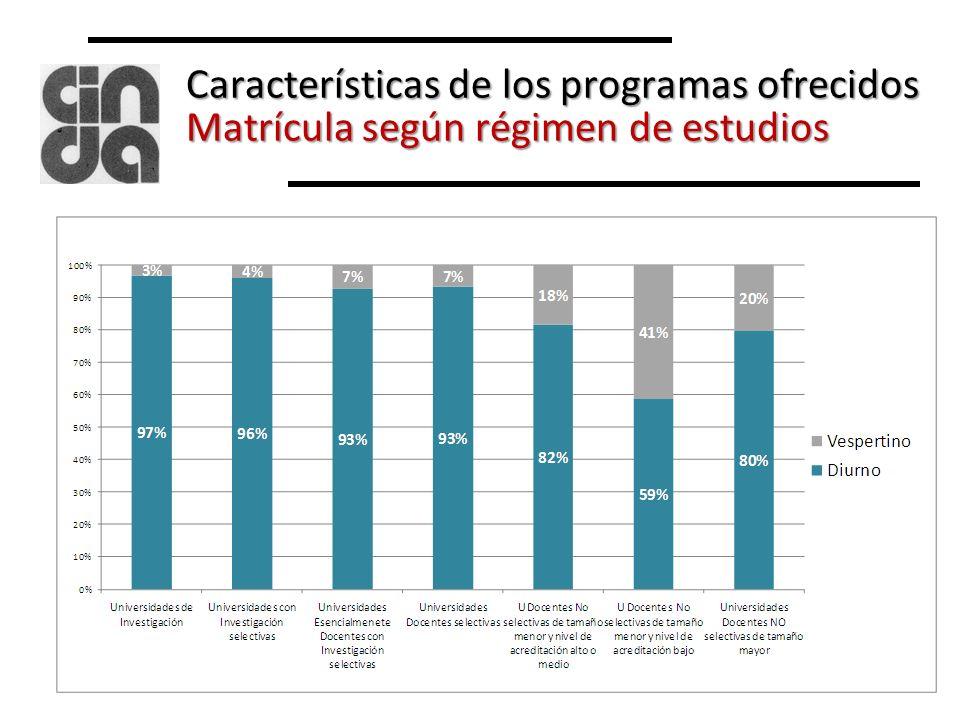 Estudiantes según quintil de ingresos ( CASEN 2009)