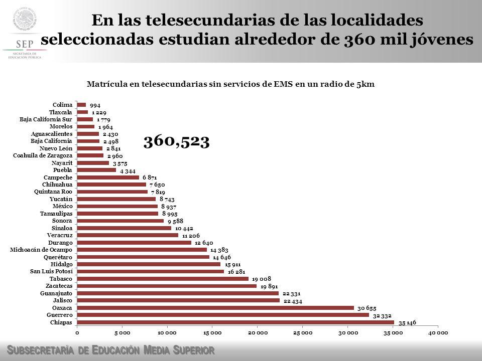 S UBSECRETARÍA DE E DUCACIÓN M EDIA S UPERIOR En las telesecundarias de las localidades seleccionadas estudian alrededor de 360 mil jóvenes 360,523