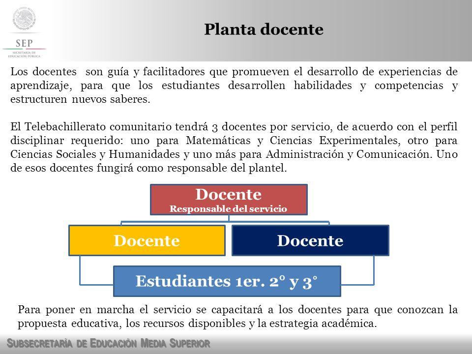 S UBSECRETARÍA DE E DUCACIÓN M EDIA S UPERIOR Planta docente Los docentes son guía y facilitadores que promueven el desarrollo de experiencias de apre