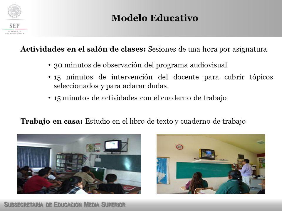S UBSECRETARÍA DE E DUCACIÓN M EDIA S UPERIOR Actividades en el salón de clases: Sesiones de una hora por asignatura 30 minutos de observación del pro