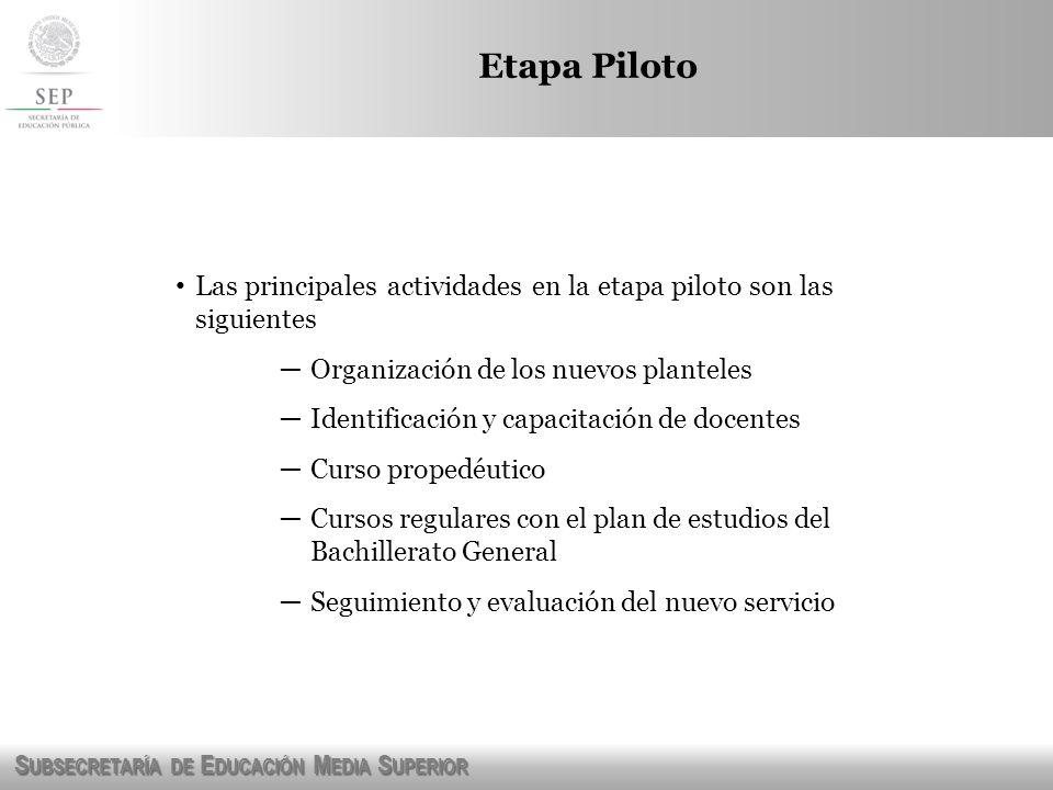 S UBSECRETARÍA DE E DUCACIÓN M EDIA S UPERIOR Las principales actividades en la etapa piloto son las siguientes Organización de los nuevos planteles I