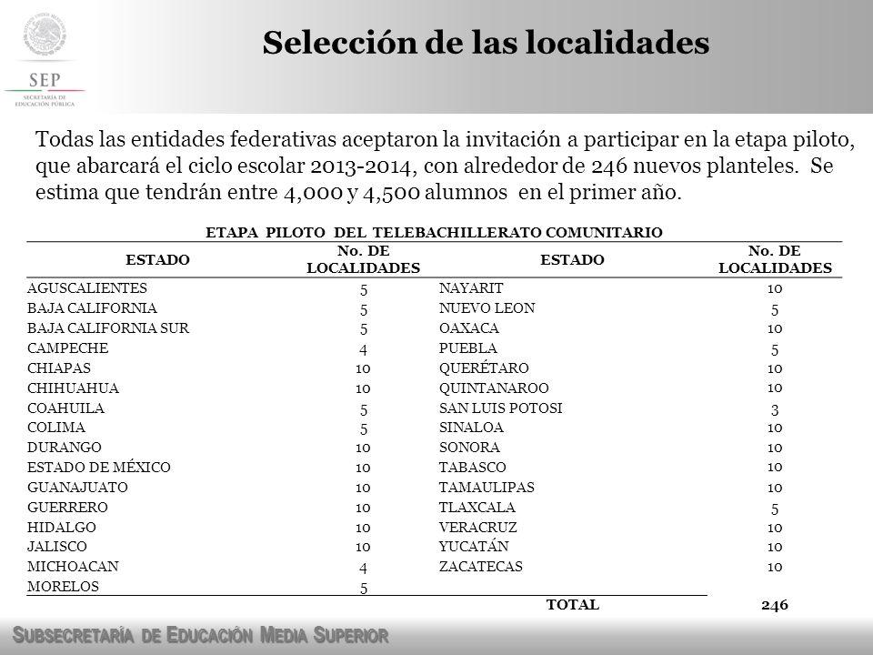 S UBSECRETARÍA DE E DUCACIÓN M EDIA S UPERIOR Selección de las localidades Todas las entidades federativas aceptaron la invitación a participar en la