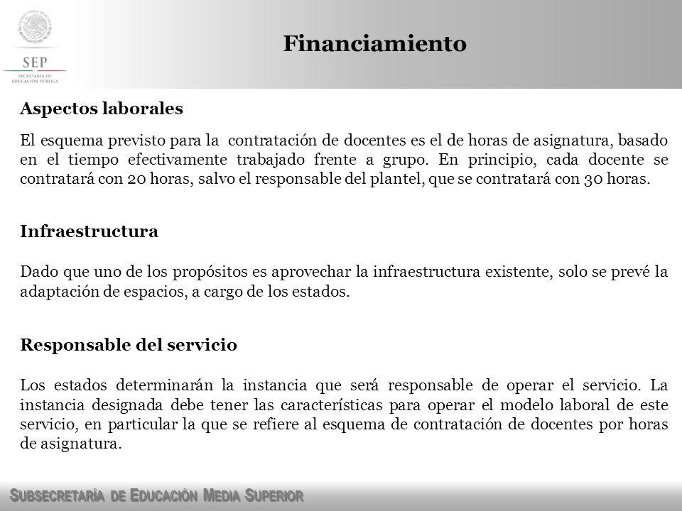 S UBSECRETARÍA DE E DUCACIÓN M EDIA S UPERIOR Financiamiento Aspectos laborales El esquema previsto para la contratación de docentes es el de horas de