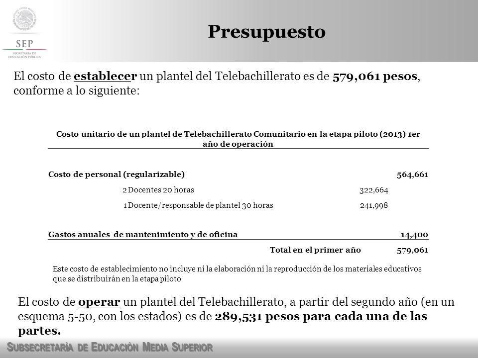 S UBSECRETARÍA DE E DUCACIÓN M EDIA S UPERIOR Presupuesto El costo de establecer un plantel del Telebachillerato es de 579,061 pesos, conforme a lo si