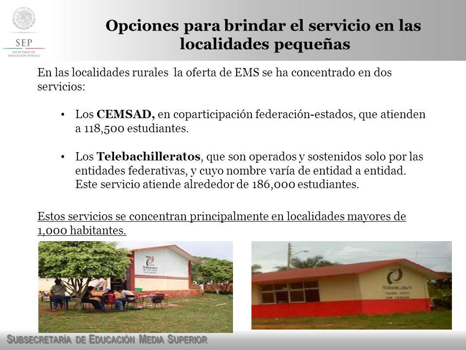 S UBSECRETARÍA DE E DUCACIÓN M EDIA S UPERIOR Opciones para brindar el servicio en las localidades pequeñas En las localidades rurales la oferta de EM