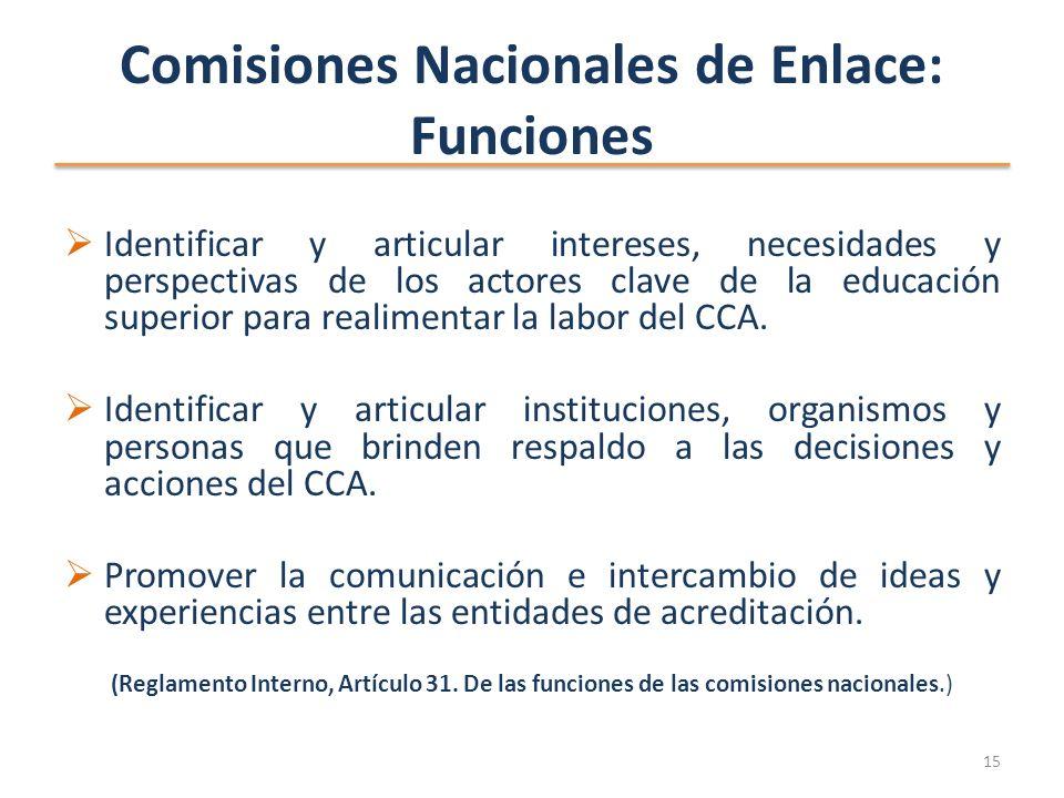Comisiones Nacionales de Enlace: Funciones Identificar y articular intereses, necesidades y perspectivas de los actores clave de la educación superior para realimentar la labor del CCA.