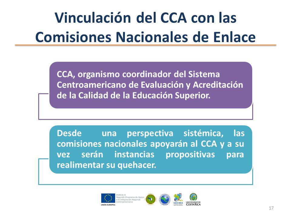 Vinculación del CCA con las Comisiones Nacionales de Enlace CCA, organismo coordinador del Sistema Centroamericano de Evaluación y Acreditación de la Calidad de la Educación Superior.