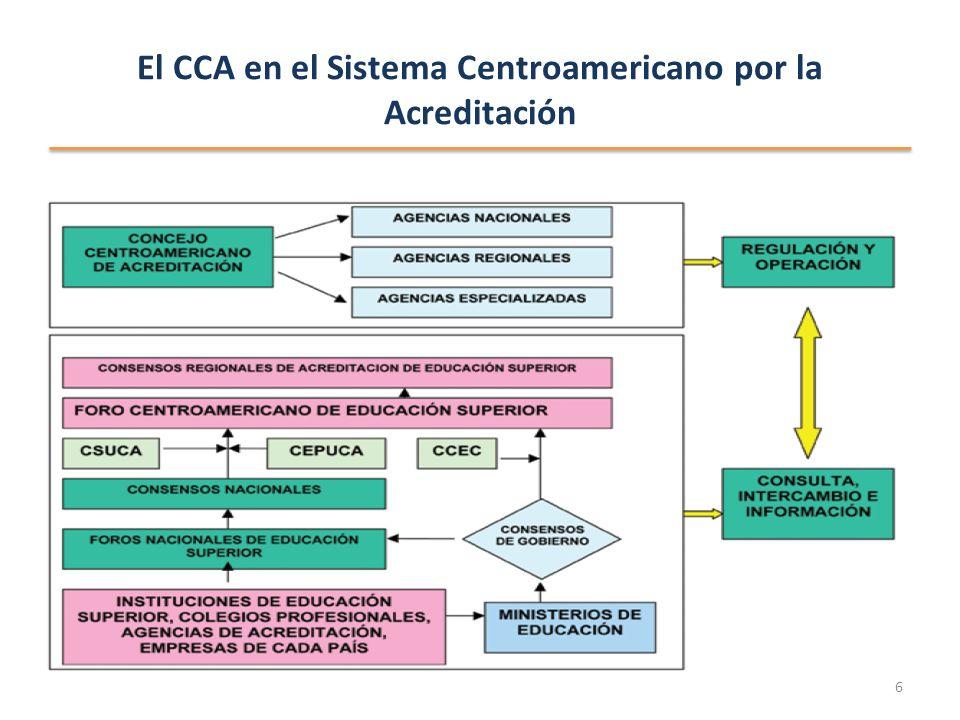 El CCA en el Sistema Centroamericano por la Acreditación 6
