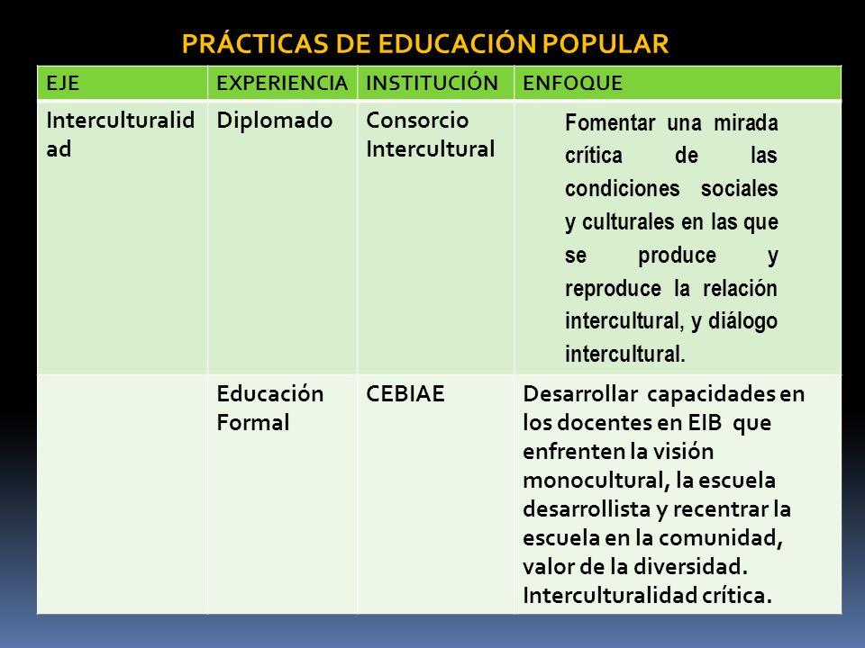 EJEEXPERIENCIAINSTITUCIÓNENFOQUE Interculturalid ad DiplomadoConsorcio Intercultural Fomentar una mirada crítica de las condiciones sociales y culturales en las que se produce y reproduce la relación intercultural, y diálogo intercultural.