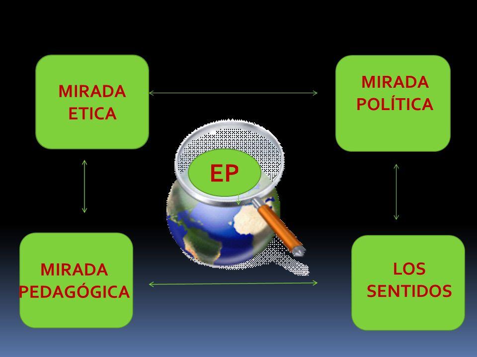 MIRADA ETICA EP MIRADA POLÍTICA MIRADA PEDAGÓGICA LOS SENTIDOS