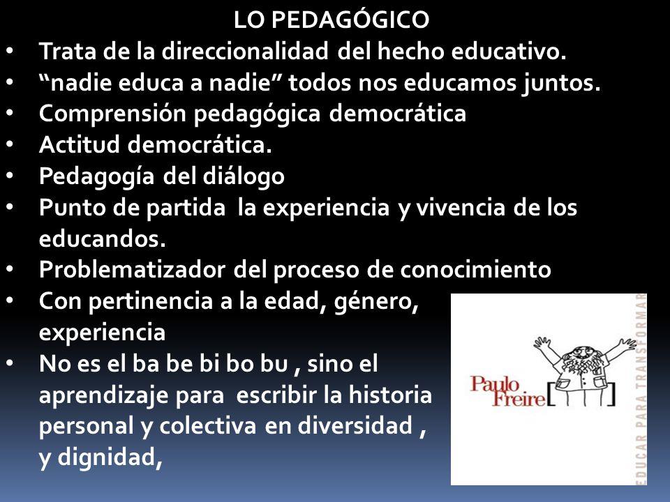 LO PEDAGÓGICO Trata de la direccionalidad del hecho educativo. nadie educa a nadie todos nos educamos juntos. Comprensión pedagógica democrática Actit