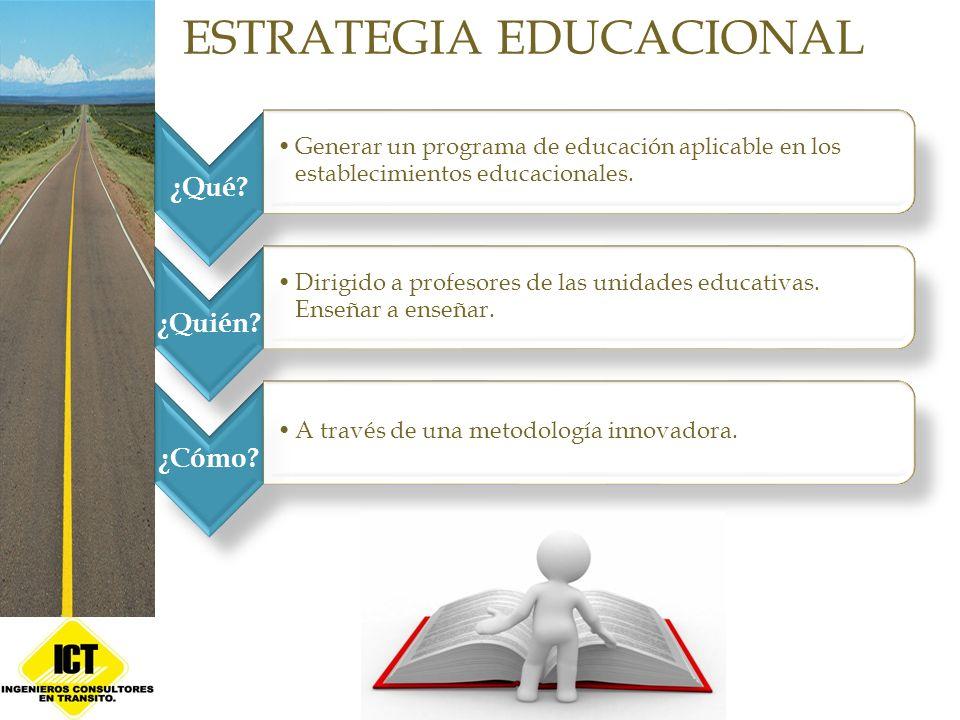 ESTRATEGIA EDUCACIONAL ¿Qué? Generar un programa de educación aplicable en los establecimientos educacionales. ¿Quién? Dirigido a profesores de las un