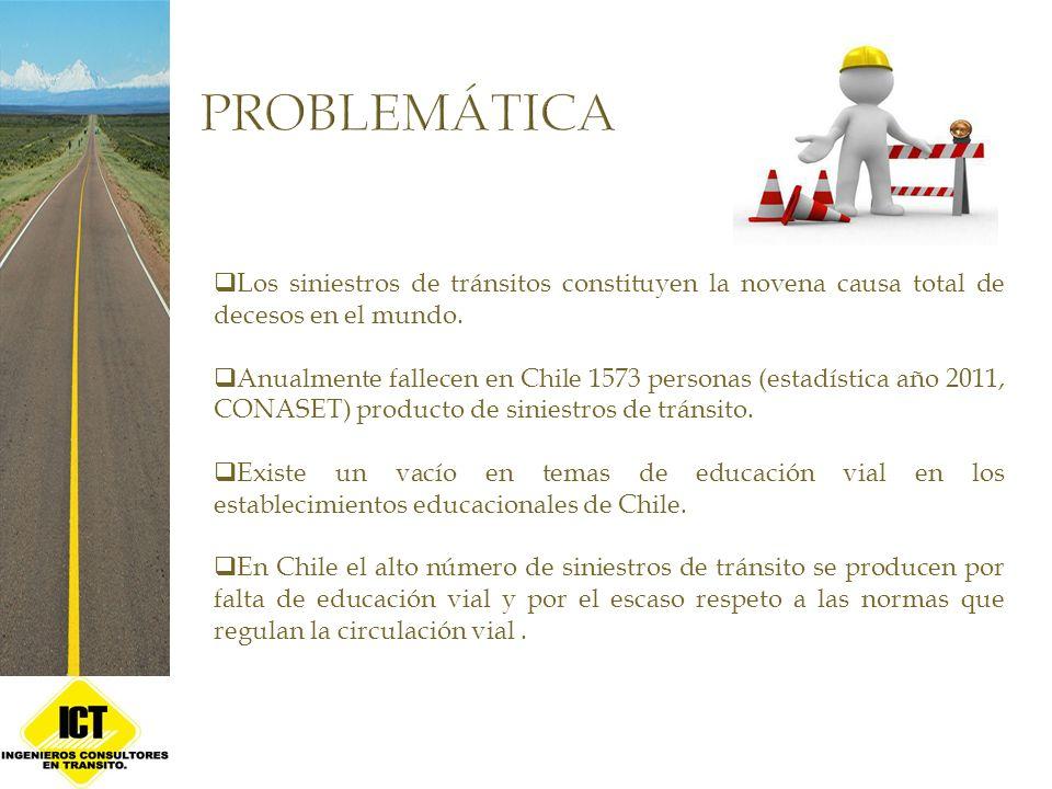 Los siniestros de tránsitos constituyen la novena causa total de decesos en el mundo. Anualmente fallecen en Chile 1573 personas (estadística año 2011