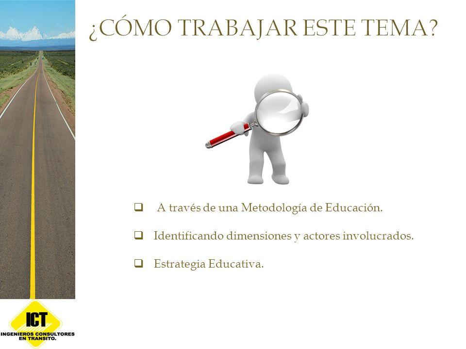 A través de una Metodología de Educación. Identificando dimensiones y actores involucrados. Estrategia Educativa.