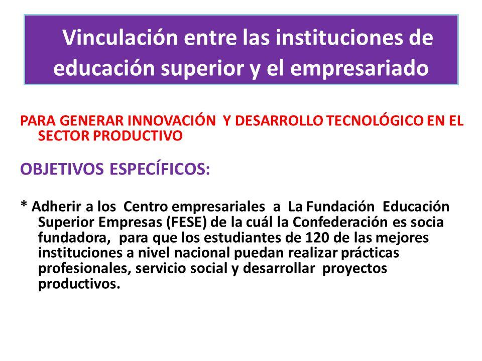 PARA GENERAR INNOVACIÓN Y DESARROLLO TECNOLÓGICO EN EL SECTOR PRODUCTIVO OBJETIVOS ESPECÍFICOS: * Adherir a los Centro empresariales a La Fundación Ed