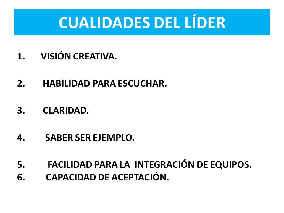CUALIDADES DEL LÍDER 1. VISIÓN CREATIVA. 2. HABILIDAD PARA ESCUCHAR. 3. CLARIDAD. 4. SABER SER EJEMPLO. 5. FACILIDAD PARA LA INTEGRACIÓN DE EQUIPOS. 6
