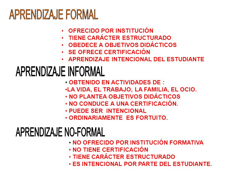 OFRECIDO POR INSTITUCIÓN TIENE CARÁCTER ESTRUCTURADO OBEDECE A OBJETIVOS DIDÁCTICOS SE OFRECE CERTIFICACIÓN APRENDIZAJE INTENCIONAL DEL ESTUDIANTE OBTENIDO EN ACTIVIDADES DE : LA VIDA, EL TRABAJO, LA FAMILIA, EL OCIO.