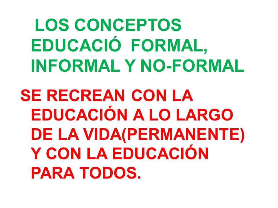 LOS CONCEPTOS EDUCACIÓ FORMAL, INFORMAL Y NO-FORMAL SE RECREAN CON LA EDUCACIÓN A LO LARGO DE LA VIDA(PERMANENTE) Y CON LA EDUCACIÓN PARA TODOS.