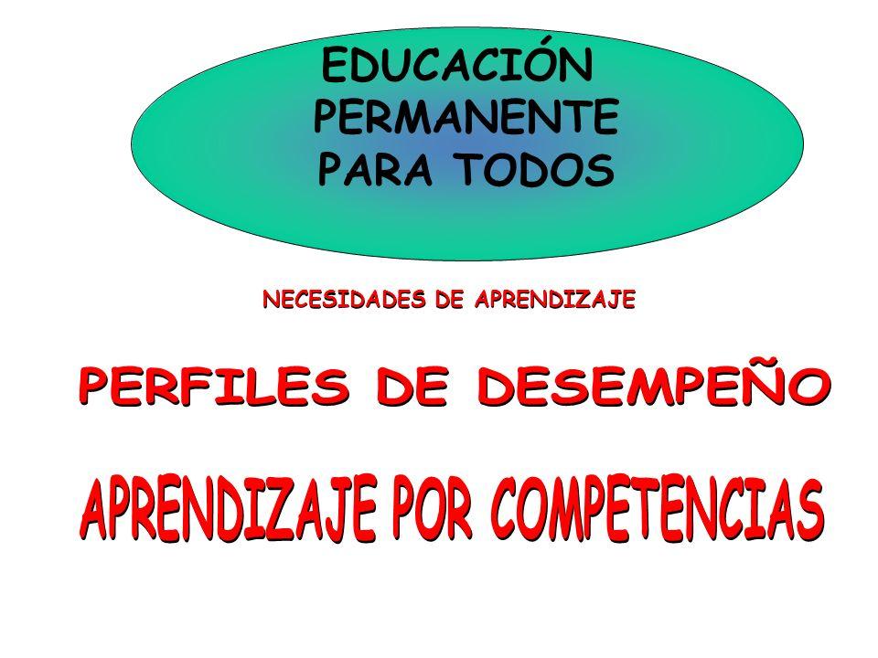 EDUCACIÓN PERMANENTE PARA TODOS