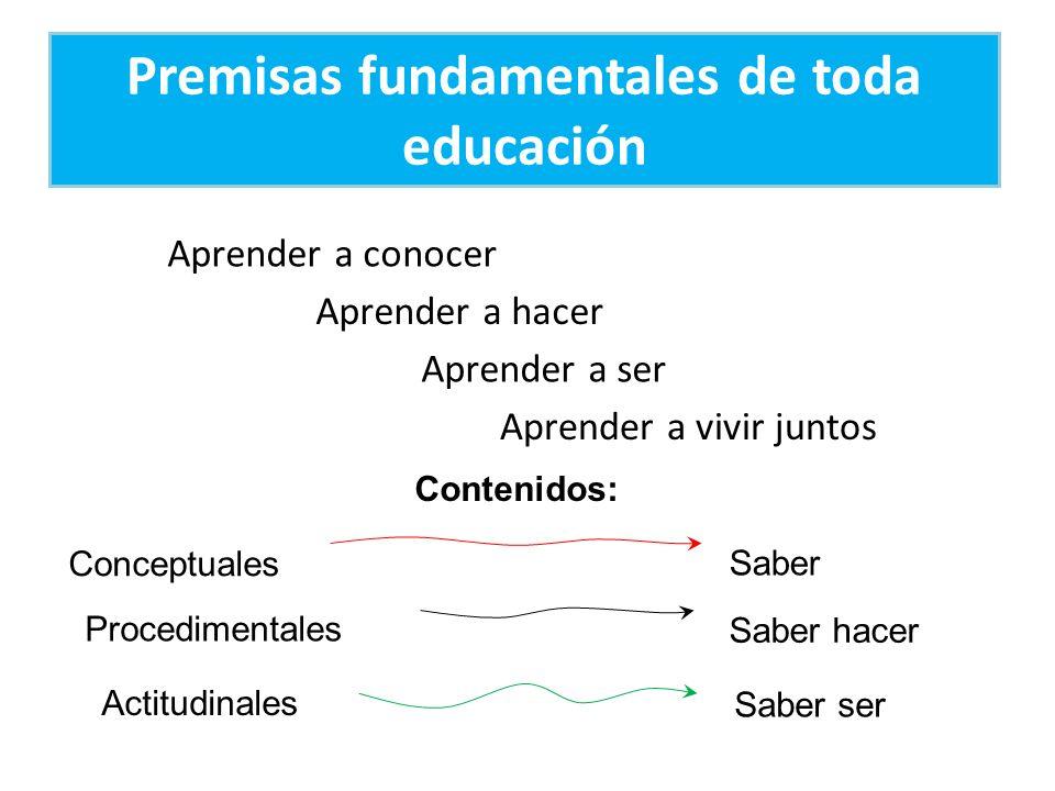 Premisas fundamentales de toda educación Aprender a conocer Aprender a hacer Aprender a ser Aprender a vivir juntos Contenidos: Conceptuales Saber Procedimentales Saber hacer Actitudinales Saber ser