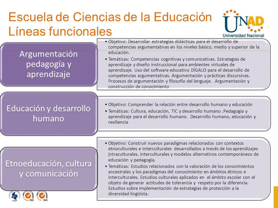Escuela de Ciencias de la Educación Líneas funcionales Objetivo: Desarrollar estrategias didácticas para el desarrollo de competencias argumentativas en los niveles básico, medio y superior de la educación.