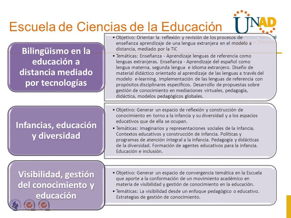 Escuela de Ciencias de la Educación Objetivo: Motivar una reflexión filosófica en torno a la educación, desde sus fundamentos, sus relaciones y sus avances.