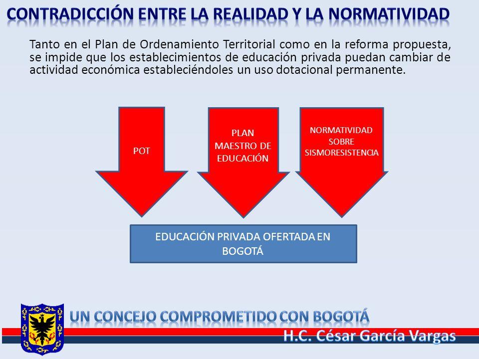 Tanto en el Plan de Ordenamiento Territorial como en la reforma propuesta, se impide que los establecimientos de educación privada puedan cambiar de actividad económica estableciéndoles un uso dotacional permanente.
