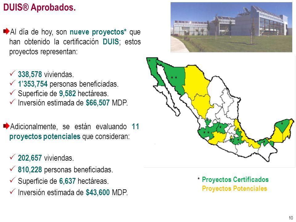 DUIS® Aprobados. Al día de hoy, son nueve proyectos* que han obtenido la certificación DUIS ; estos proyectos representan: 338,578 viviendas. 1353,754