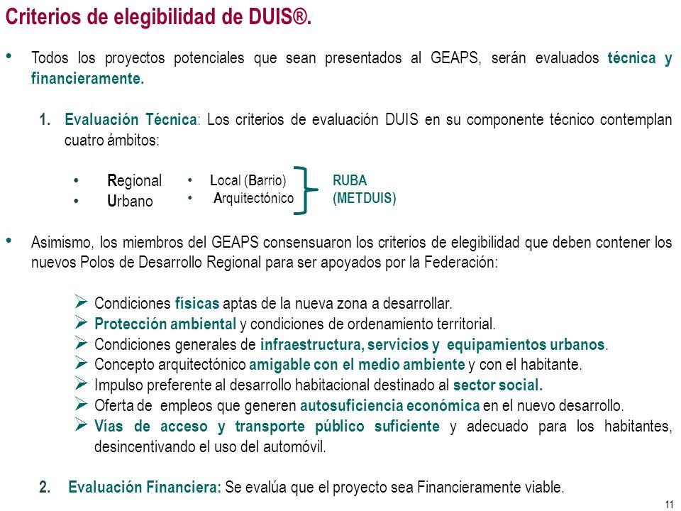 Criterios de elegibilidad de DUIS®. 11 L ocal ( B arrio) A rquitectónico RUBA (METDUIS) Todos los proyectos potenciales que sean presentados al GEAPS,