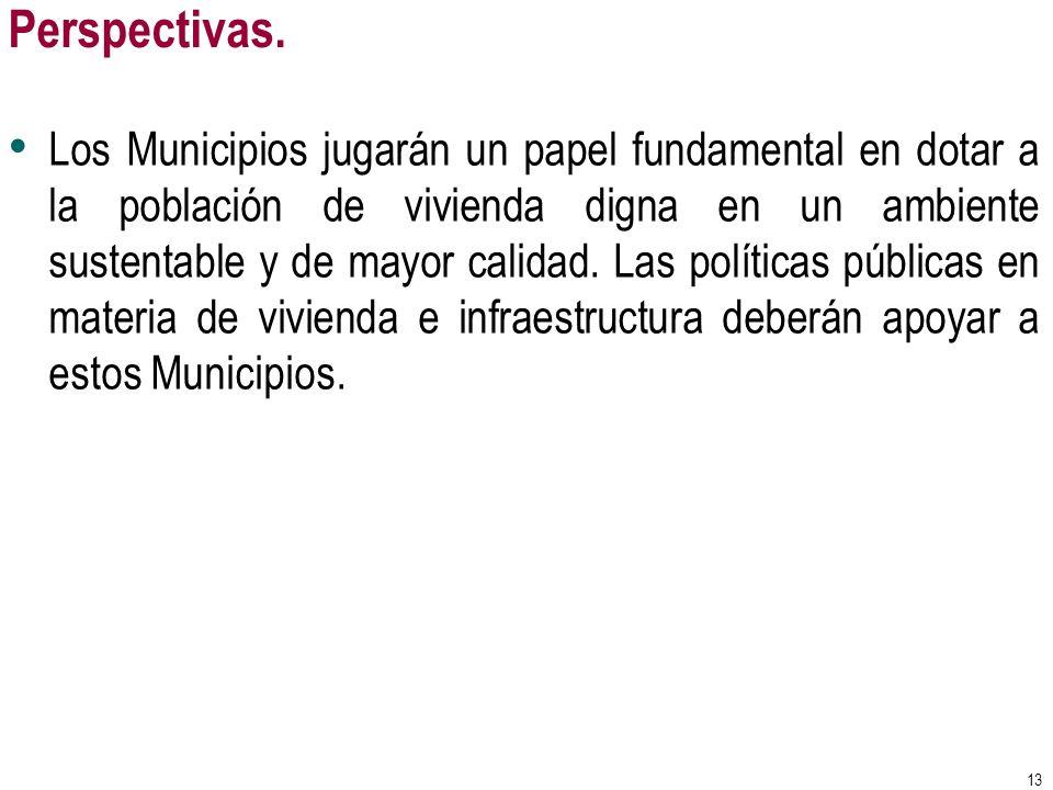 Perspectivas. 13 Los Municipios jugarán un papel fundamental en dotar a la población de vivienda digna en un ambiente sustentable y de mayor calidad.