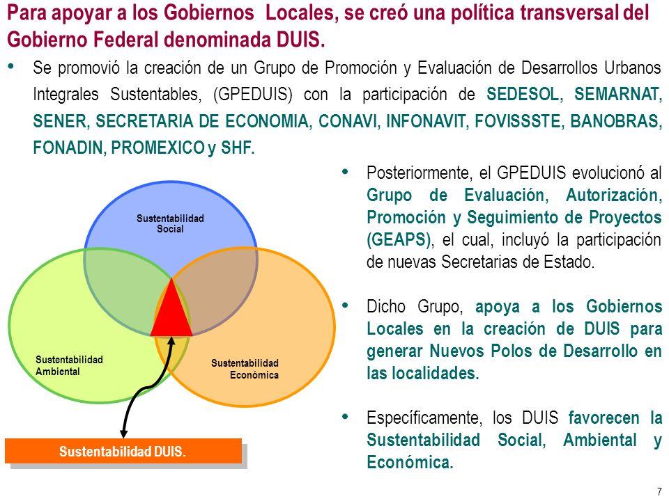 Sustentabilidad DUIS. Sustentabilidad Social Sustentabilidad Ambiental Sustentabilidad Económica Para apoyar a los Gobiernos Locales, se creó una polí
