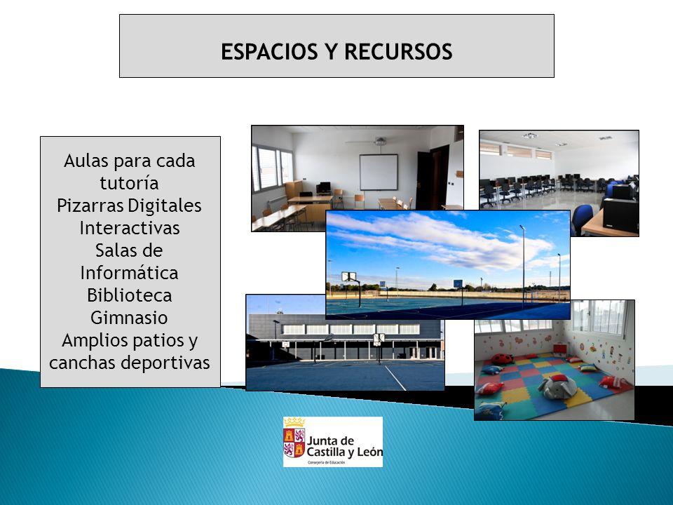ESPACIOS Y RECURSOS Aulas para cada tutoría Pizarras Digitales Interactivas Salas de Informática Biblioteca Gimnasio Amplios patios y canchas deportiv