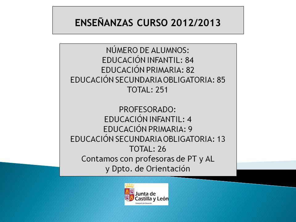 ENSEÑANZAS CURSO 2013/2014 5º EDUCACIÓN PRIMARIA 4º EDUCACIÓN SECUNDARIA OBLIGATORIA