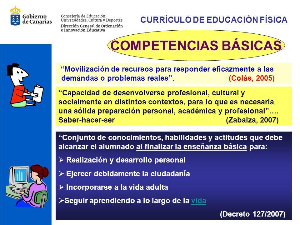 CURRÍCULO DE EDUCACIÓN FÍSICA COMPETENCIAS BÁSICAS Movilización de recursos para responder eficazmente a las demandas o problemas reales.