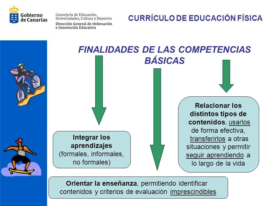 FINALIDADES DE LAS COMPETENCIAS BÁSICAS Integrar los aprendizajes (formales, informales, no formales) Relacionar los distintos tipos de contenidos, usarlos de forma efectiva, transferirlos a otras situaciones y permitir seguir aprendiendo a lo largo de la vida Orientar la enseñanza, permitiendo identificar contenidos y criterios de evaluación imprescindibles CURRÍCULO DE EDUCACIÓN FÍSICA
