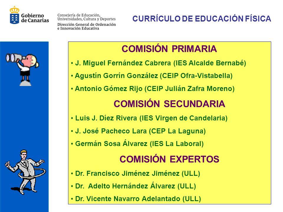 COMISIÓN PRIMARIA J.