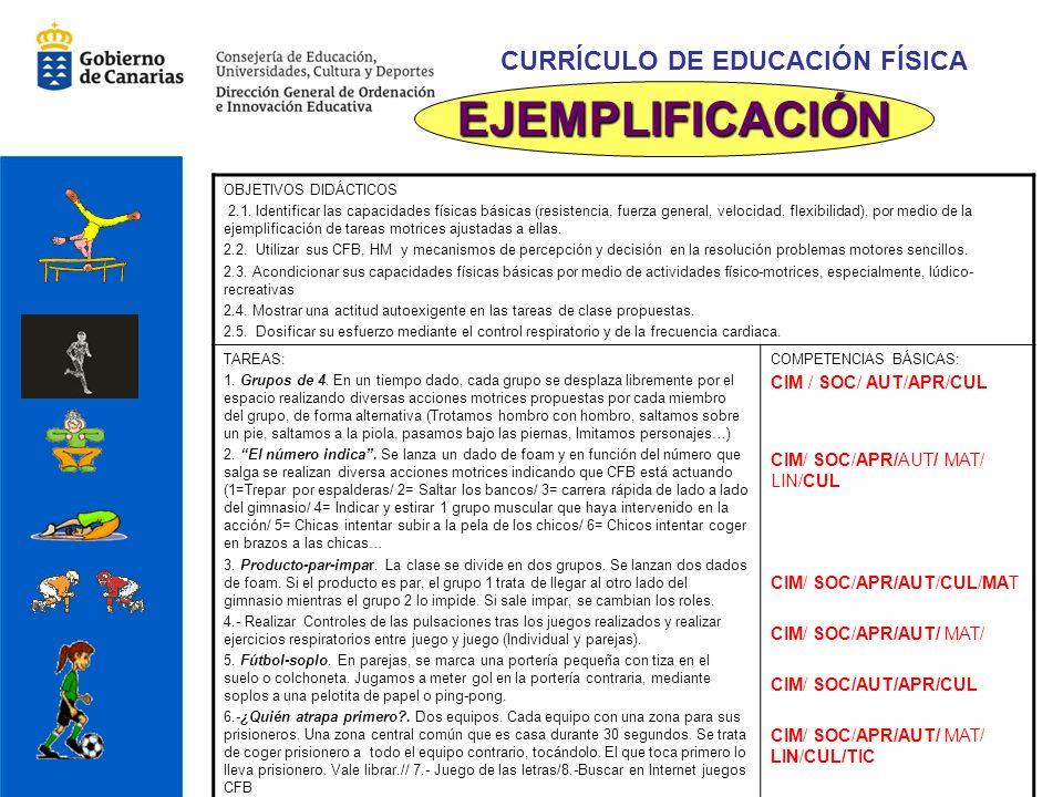 CURRÍCULO DE EDUCACIÓN FÍSICA EJEMPLIFICACIÓN OBJETIVOS DIDÁCTICOS 2.1.