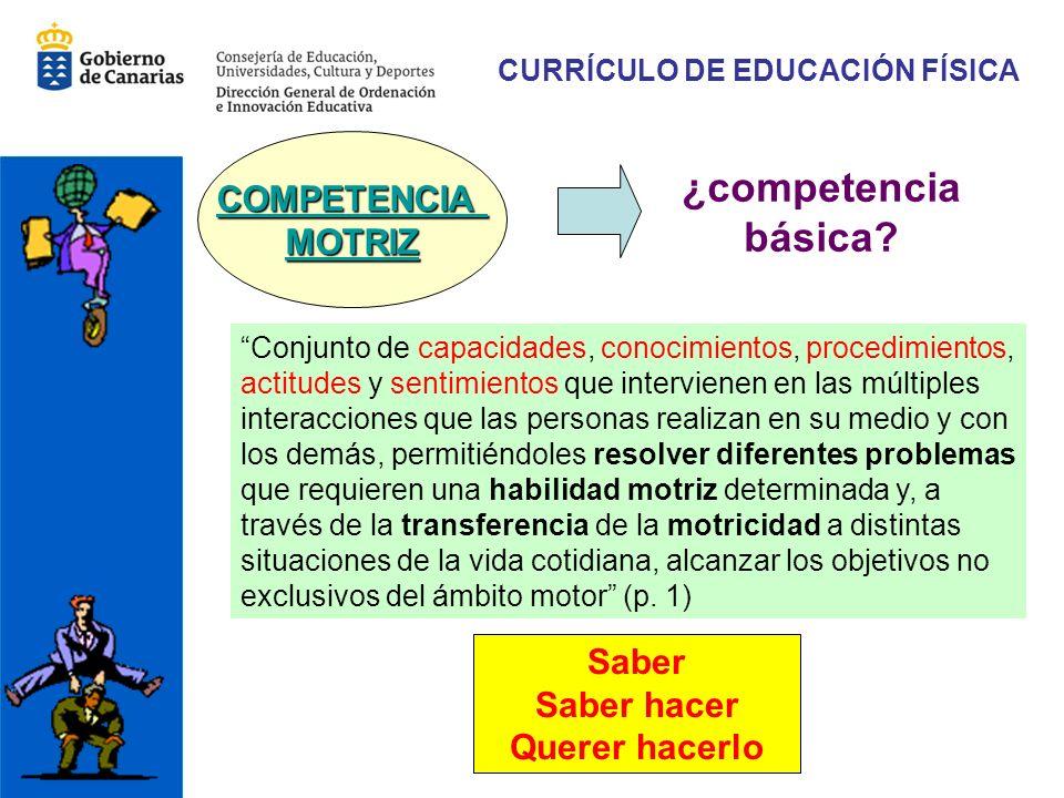 COMPETENCIA MOTRIZ ¿competencia básica.