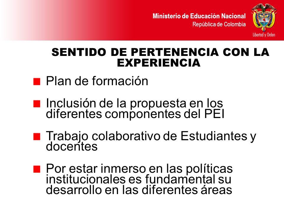 Ministerio de Educación Nacional República de Colombia Plan de formación Inclusión de la propuesta en los diferentes componentes del PEI Trabajo colab