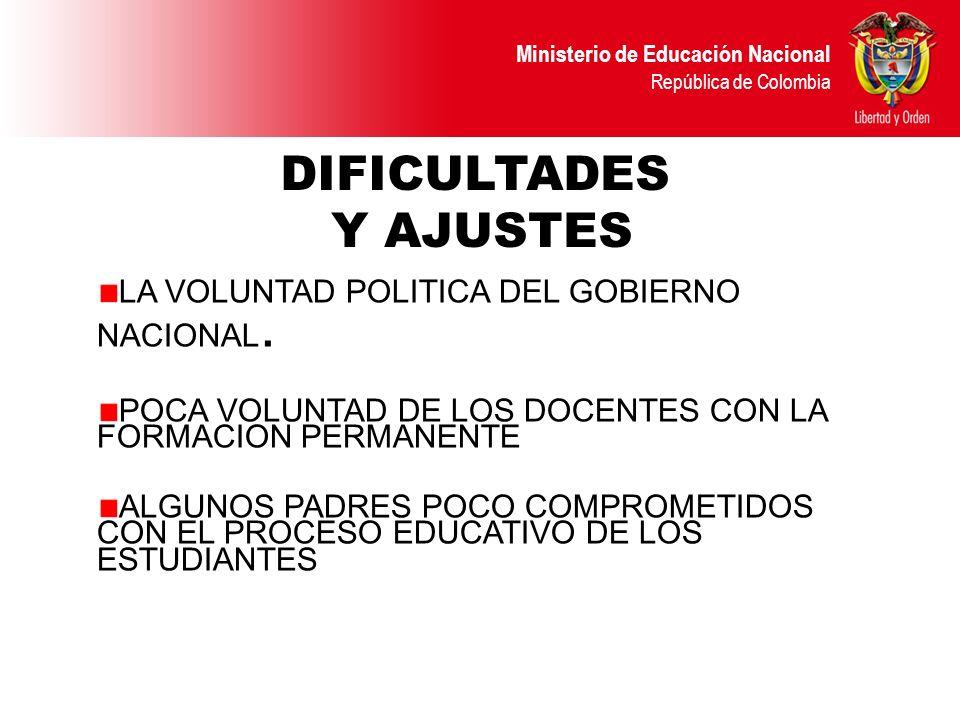 Ministerio de Educación Nacional República de Colombia LA VOLUNTAD POLITICA DEL GOBIERNO NACIONAL. POCA VOLUNTAD DE LOS DOCENTES CON LA FORMACION PERM