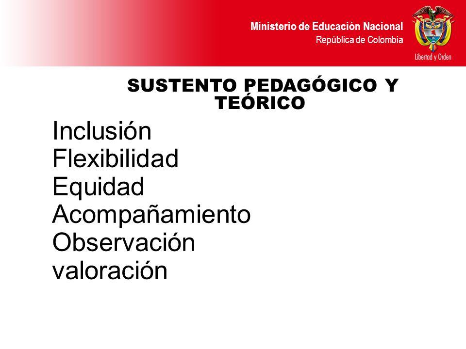 Ministerio de Educación Nacional República de Colombia Inclusión Flexibilidad Equidad Acompañamiento Observación valoración SUSTENTO PEDAGÓGICO Y TEÓR