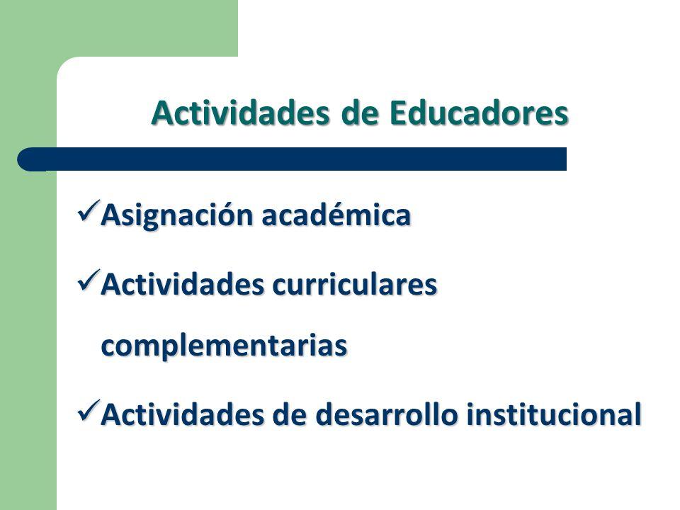 Actividades de Educadores Asignación académica Asignación académica Actividades curriculares complementarias Actividades curriculares complementarias