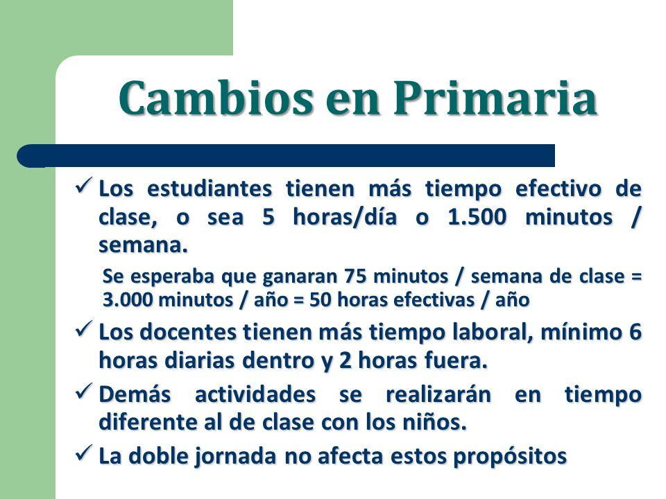 Cambios en Primaria Los estudiantes tienen más tiempo efectivo de clase, o sea 5 horas/día o 1.500 minutos / semana. Los estudiantes tienen más tiempo