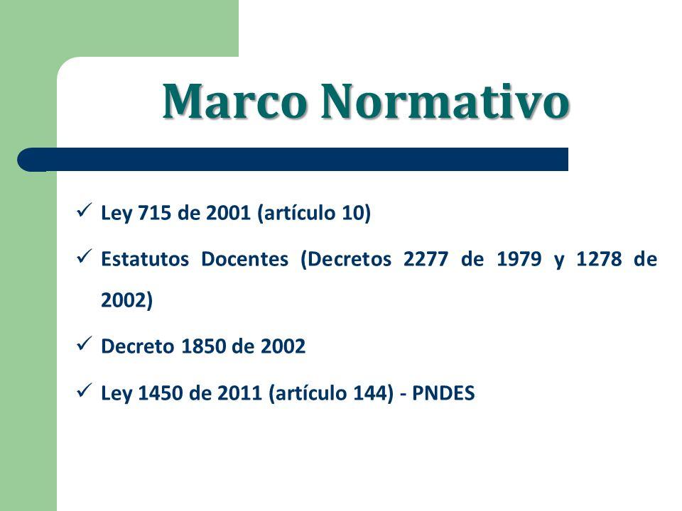 Marco Normativo Ley 715 de 2001 (artículo 10) Estatutos Docentes (Decretos 2277 de 1979 y 1278 de 2002) Decreto 1850 de 2002 Ley 1450 de 2011 (artícul
