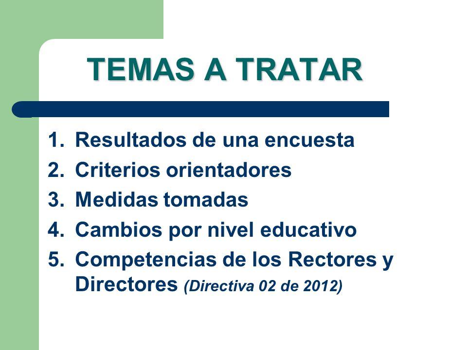 TEMAS A TRATAR 1.Resultados de una encuesta 2.Criterios orientadores 3.Medidas tomadas 4.Cambios por nivel educativo 5.Competencias de los Rectores y