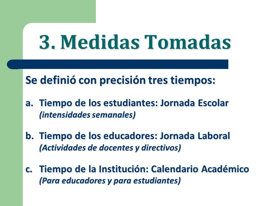 3. Medidas Tomadas Se definió con precisión tres tiempos: a.Tiempo de los estudiantes: Jornada Escolar (intensidades semanales) b.Tiempo de los educad