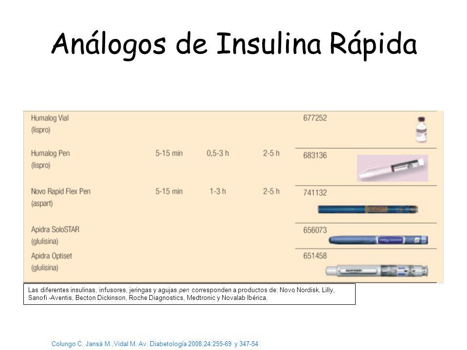 Análogos de Insulina Rápida Colungo C, Jansà M.,Vidal M. Av. Diabetología 2008;24:255-69 y 347-54 Las diferentes insulinas, infusores, jeringas y aguj