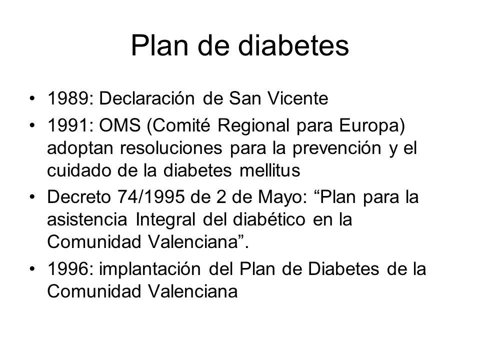 Plan de diabetes 1989: Declaración de San Vicente 1991: OMS (Comité Regional para Europa) adoptan resoluciones para la prevención y el cuidado de la d