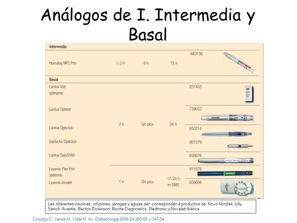 Análogos de I. Intermedia y Basal Colungo C, Jansà M.,Vidal M. Av. Diabetología 2008;24:255-69 y 347-54 Las diferentes insulinas, infusores, jeringas