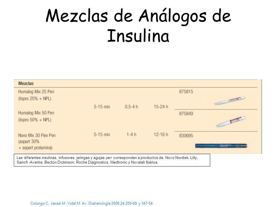 Mezclas de Análogos de Insulina Las diferentes insulinas, infusores, jeringas y agujas pen corresponden a productos de: Novo Nordisk, Lilly, Sanofi -A